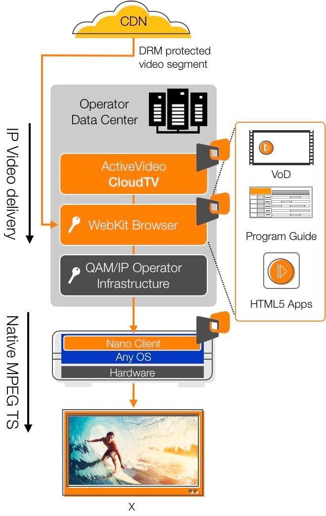 cloudtv-mobileimg